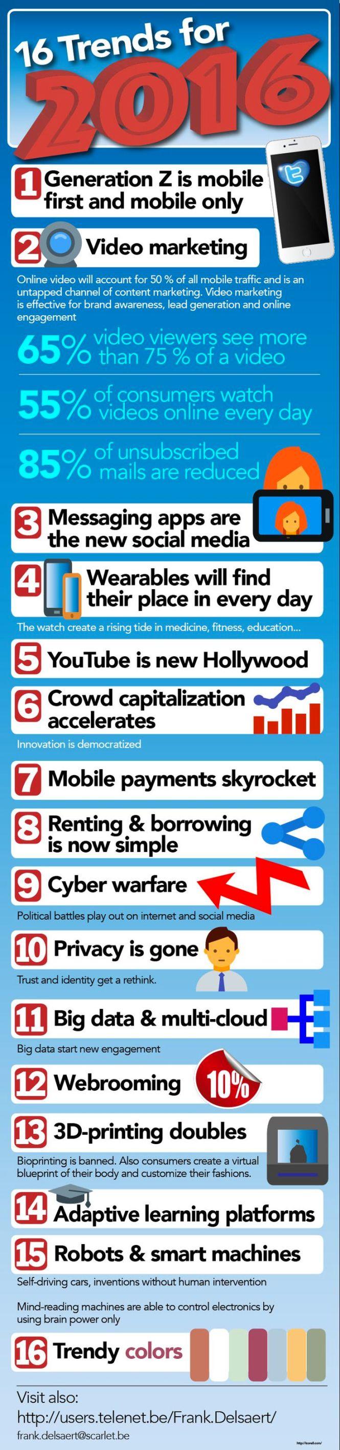 digital trend 2016 - 2