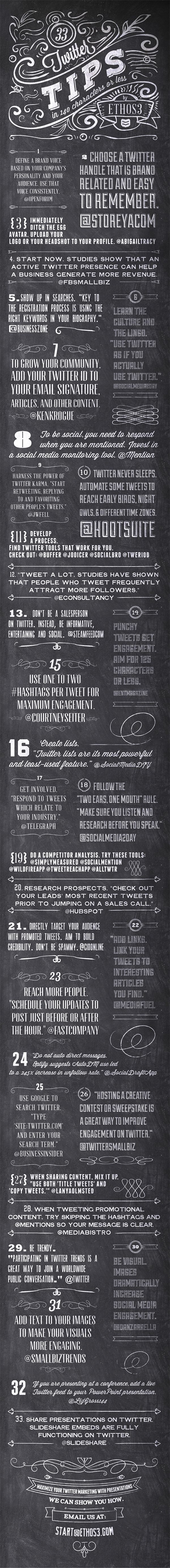 33 tips on twitter