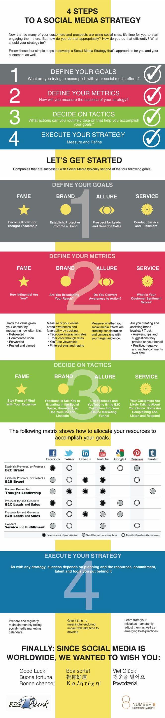 4 step social media strategy.jpg