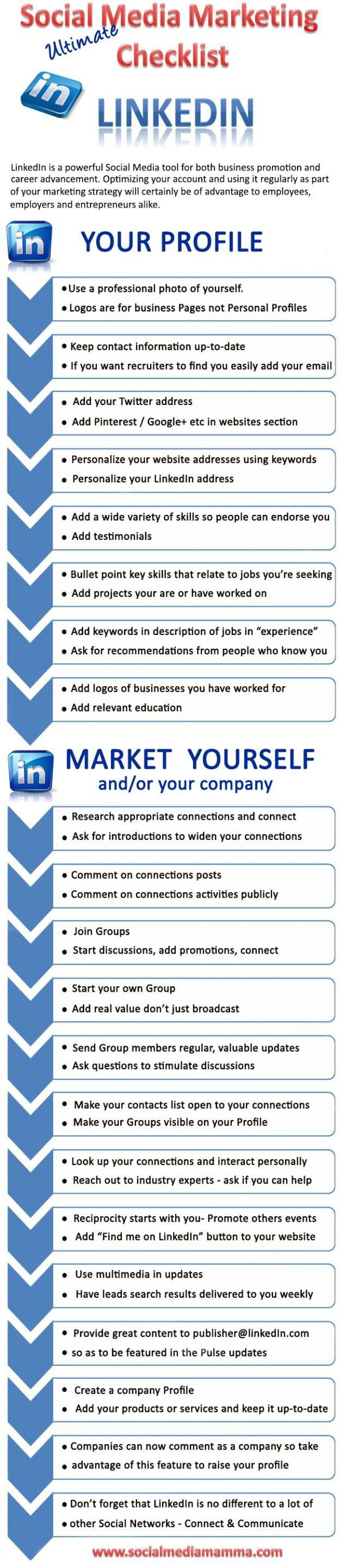 LinkedIn Checklist Social Media Marketing