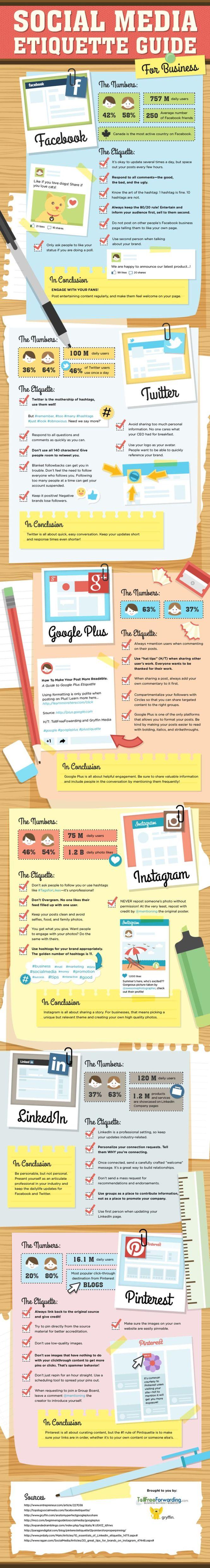 regole social media