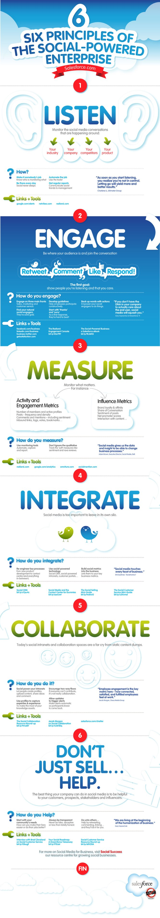 Salesforce_SixPrinciples_Infographic