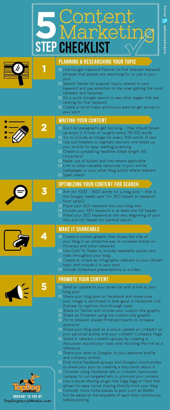 checklist content marketing 5 step