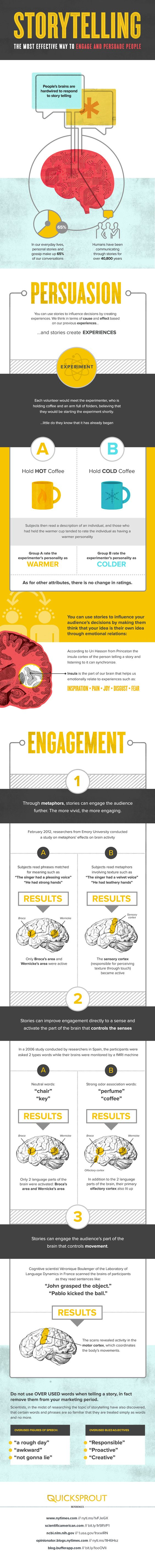 storytelling engage persuade